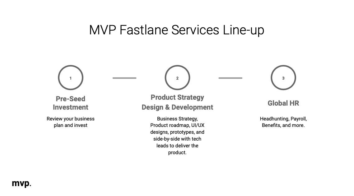 MVP Fastlane Services
