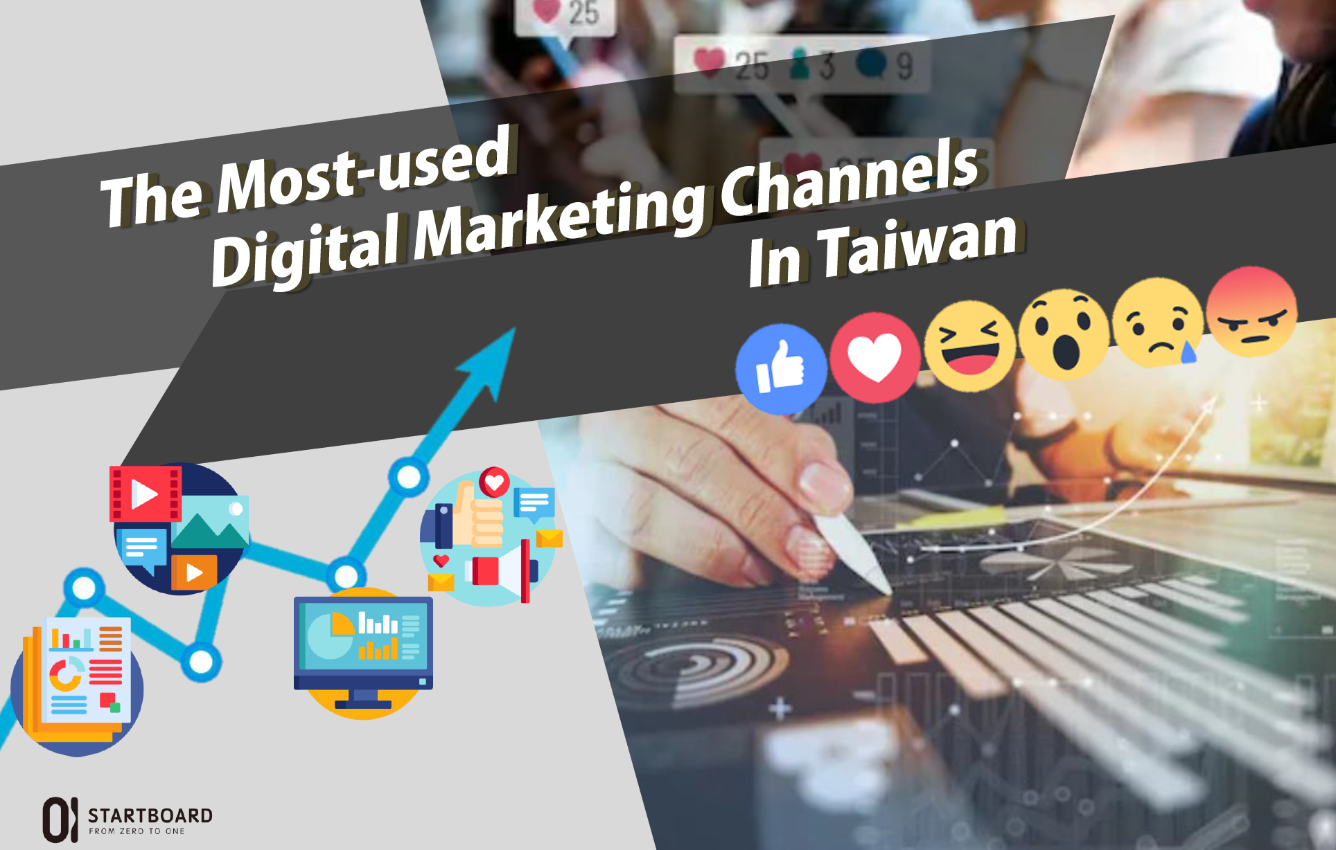 9 Social Media Channels that performs best in Taiwan